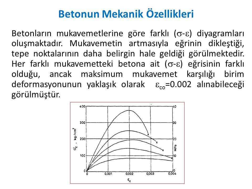 Betonların mukavemetlerine göre farklı (  -  ) diyagramları oluşmaktadır.