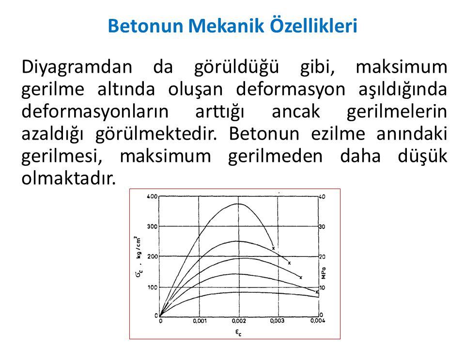 Diyagramdan da görüldüğü gibi, maksimum gerilme altında oluşan deformasyon aşıldığında deformasyonların arttığı ancak gerilmelerin azaldığı görülmektedir.
