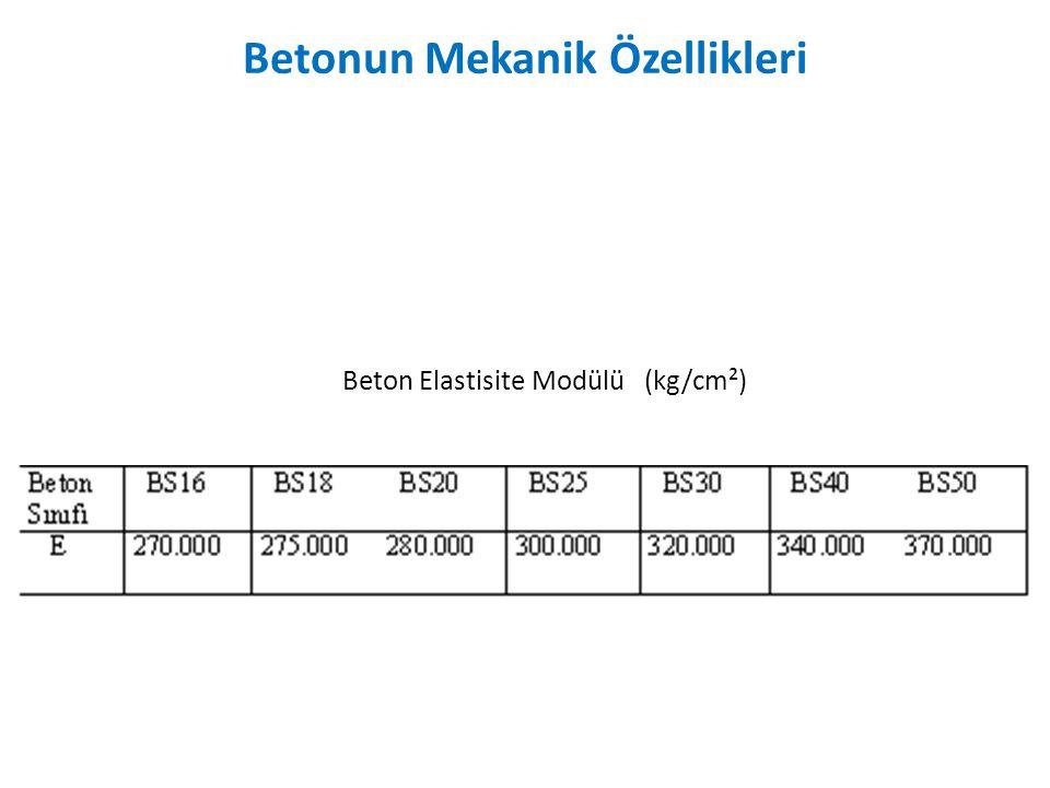 Beton Elastisite Modülü (kg/cm²) Betonun Mekanik Özellikleri