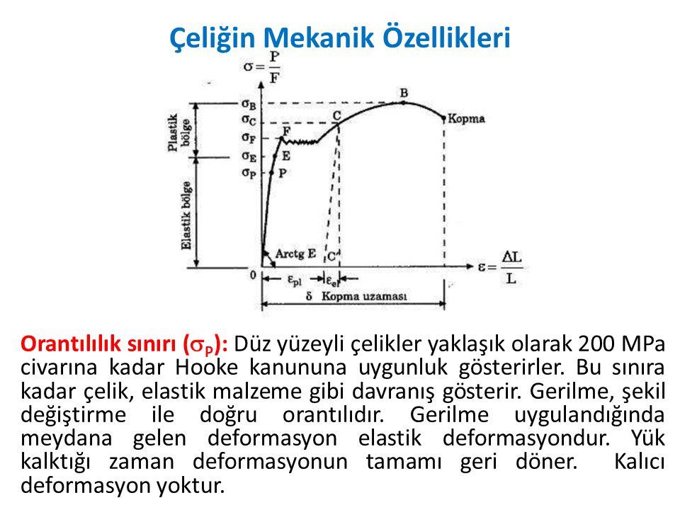 Orantılılık sınırı (  P ): Düz yüzeyli çelikler yaklaşık olarak 200 MPa civarına kadar Hooke kanununa uygunluk gösterirler. Bu sınıra kadar çelik, el