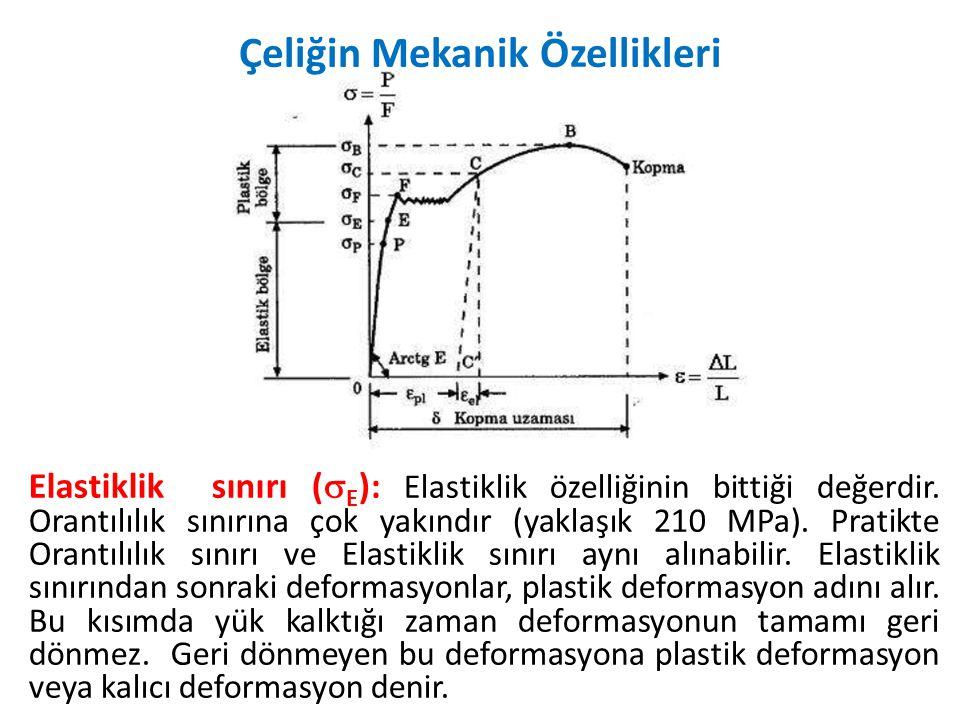 Elastiklik sınırı (  E ): Elastiklik özelliğinin bittiği değerdir. Orantılılık sınırına çok yakındır (yaklaşık 210 MPa). Pratikte Orantılılık sınırı