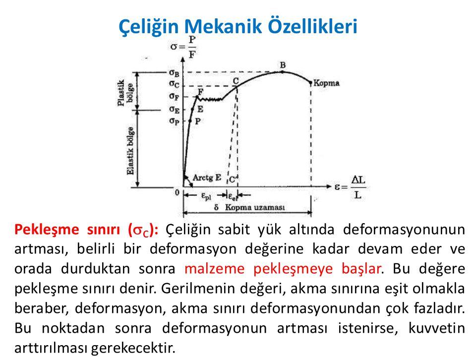 Pekleşme sınırı (  C ): Çeliğin sabit yük altında deformasyonunun artması, belirli bir deformasyon değerine kadar devam eder ve orada durduktan sonra malzeme pekleşmeye başlar.