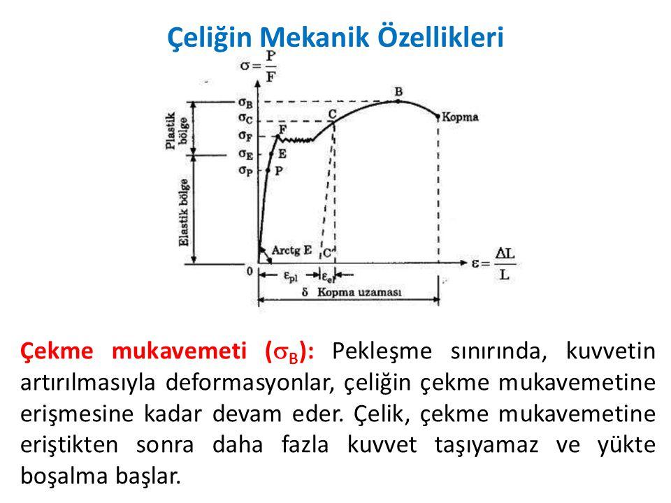 Çekme mukavemeti (  B ): Pekleşme sınırında, kuvvetin artırılmasıyla deformasyonlar, çeliğin çekme mukavemetine erişmesine kadar devam eder. Çelik, ç