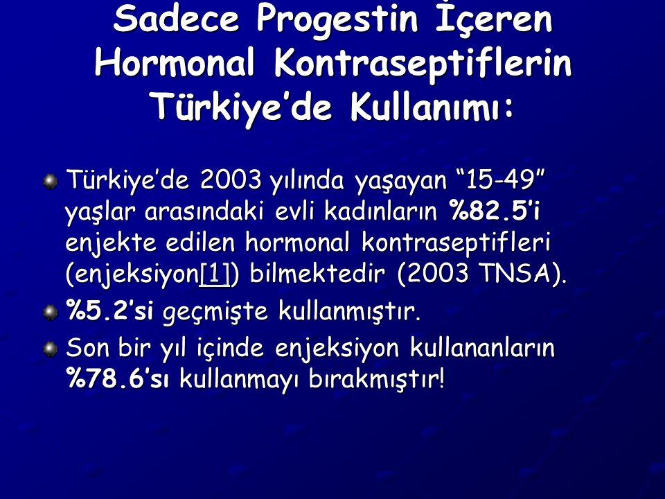 Sadece Progestin İçeren Hormonal Kontraseptiflerin Türkiye'de Kullanımı: Türkiye'de 2003 yılında yaşayan 15-49 yaşlar arasındaki evli kadınların %82.5'i enjekte edilen hormonal kontraseptifleri (enjeksiyon[1]) bilmektedir (2003 TNSA).
