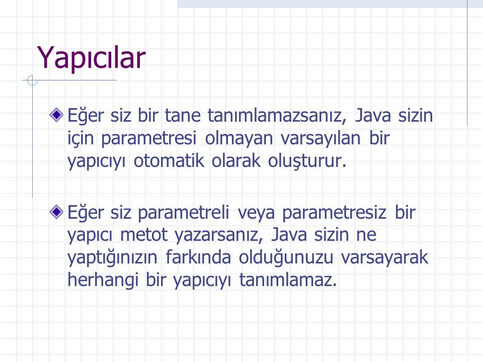 Yapıcılar Eğer siz bir tane tanımlamazsanız, Java sizin için parametresi olmayan varsayılan bir yapıcıyı otomatik olarak oluşturur. Eğer siz parametre