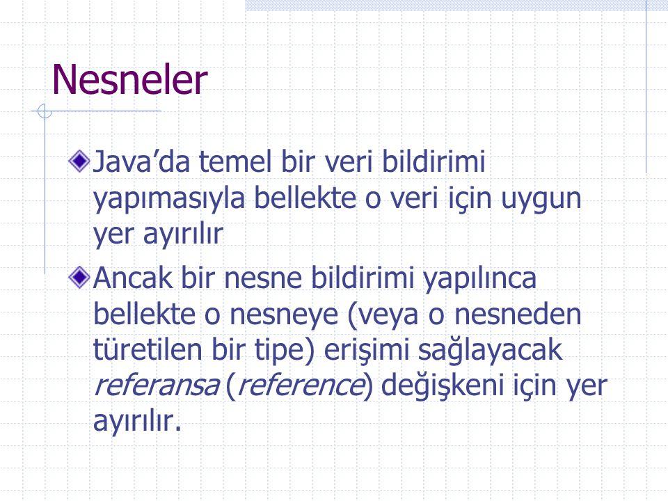 Nesneler Java'da temel bir veri bildirimi yapımasıyla bellekte o veri için uygun yer ayırılır Ancak bir nesne bildirimi yapılınca bellekte o nesneye (