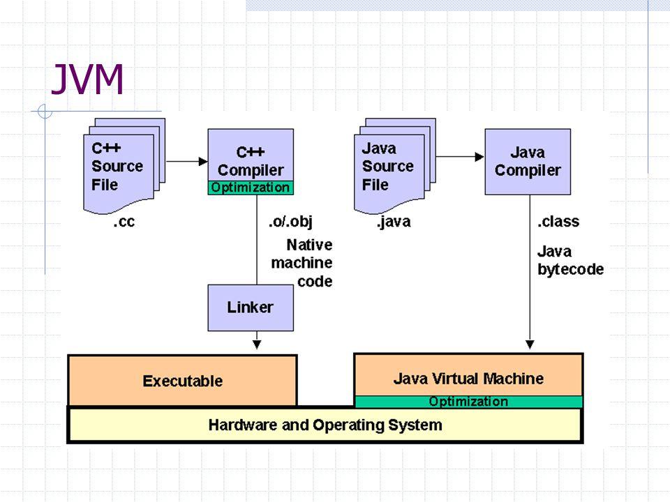 Yapıcılar Bir yapıcı metot çağırmak için new işlemi kullanılır ve gerekli parametreler verilir.
