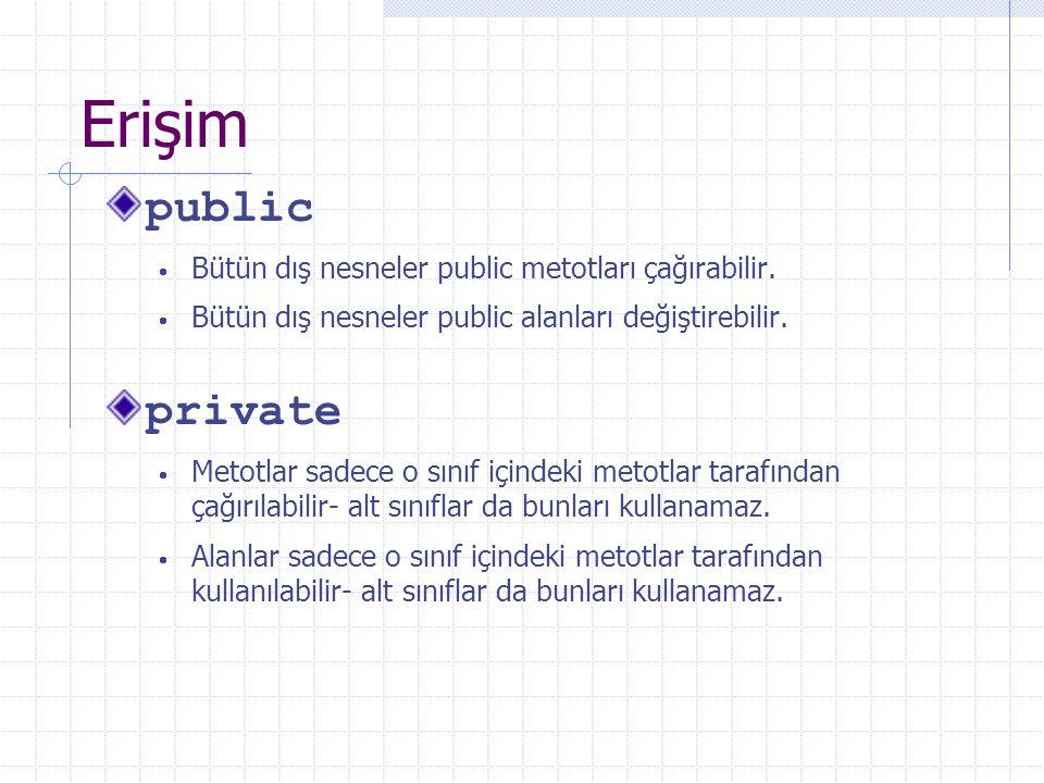 Erişim public  Bütün dış nesneler public metotları çağırabilir.  Bütün dış nesneler public alanları değiştirebilir. private  Metotlar sadece o sını