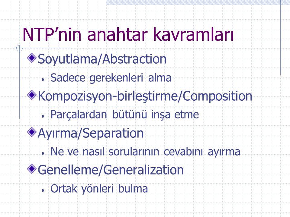 NTP'nin anahtar kavramları Soyutlama/Abstraction  Sadece gerekenleri alma Kompozisyon-birleştirme/Composition  Parçalardan bütünü inşa etme Ayırma/Separation  Ne ve nasıl sorularının cevabını ayırma Genelleme/Generalization  Ortak yönleri bulma