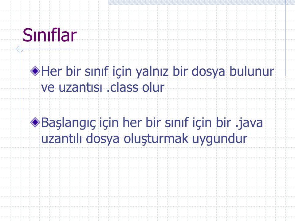 Bir Java sınıfının anatomisi Package Import(s) Comments(açıklamalar) Declaration(bildirim) Fields(alanlar) Constructors(yapıcılar) Methods(metotlar)