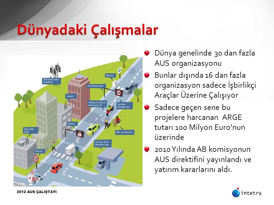 2012 AUS ÇALIŞTAYI Dünya genelinde 30 dan fazla AUS organizasyonu Bunlar dışında 16 dan fazla organizasyon sadece İşbirlikçi Araçlar Üzerine Çalışıyor