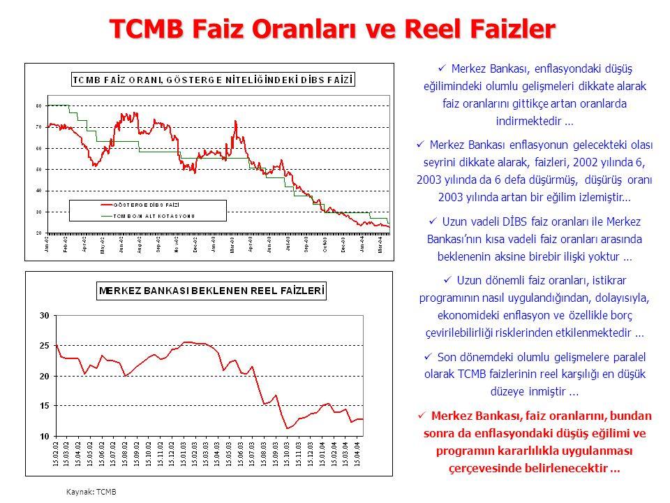 TCMB Faiz Oranlarının Belirlenmesi Merkez Bankası, kısa vadeli faiz oranları ile ilgili kararlarını enflasyonun gelecekteki izleyeceği seyrin enflasyon hedefi ile uyumunu gözeterek vermektedir.
