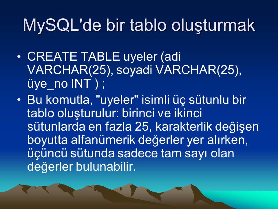 MySQL de bir tablo oluşturmak CREATE TABLE uyeler (adi VARCHAR(25), soyadi VARCHAR(25), üye_no INT ) ; Bu komutla, uyeler isimli üç sütunlu bir tablo oluşturulur: birinci ve ikinci sütunlarda en fazla 25, karakterlik değişen boyutta alfanümerik değerler yer alırken, üçüncü sütunda sadece tam sayı olan değerler bulunabilir.