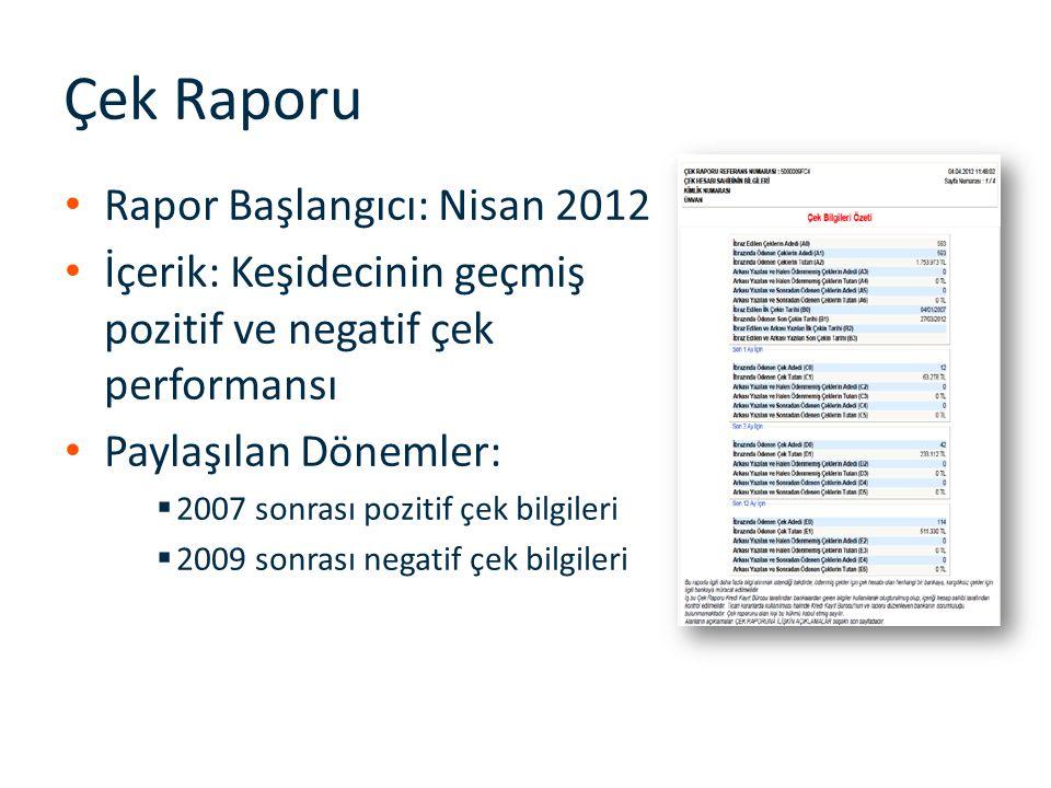 Çek Raporu Rapor Başlangıcı: Nisan 2012 İçerik: Keşidecinin geçmiş pozitif ve negatif çek performansı Paylaşılan Dönemler:  2007 sonrası pozitif çek