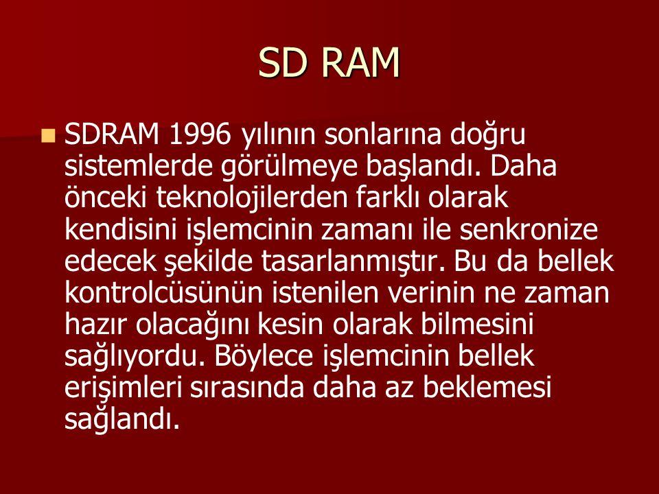 SDRAM 1996 yılının sonlarına doğru sistemlerde görülmeye başlandı. Daha önceki teknolojilerden farklı olarak kendisini işlemcinin zamanı ile senkroniz