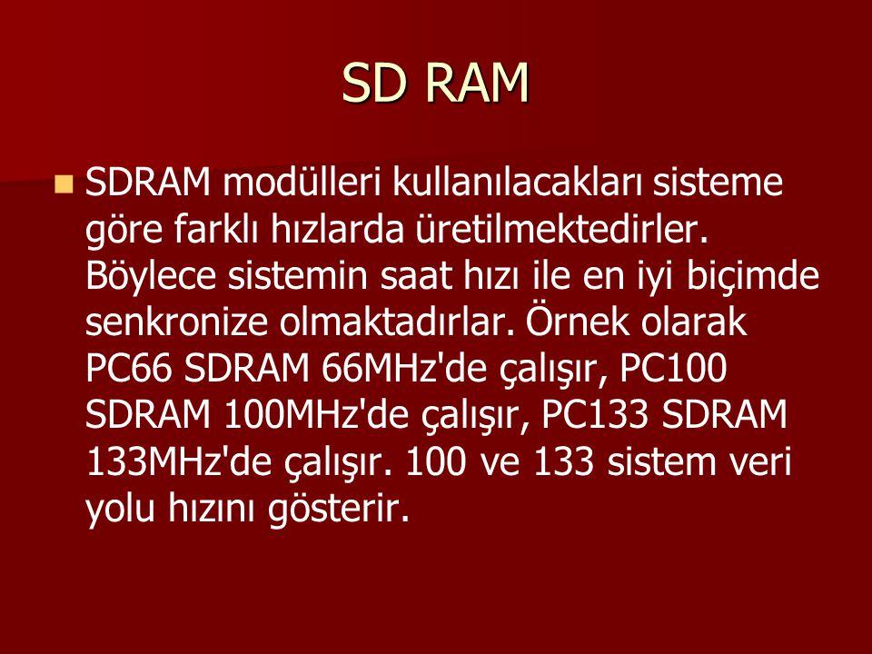 SD RAM SDRAM modülleri kullanılacakları sisteme göre farklı hızlarda üretilmektedirler. Böylece sistemin saat hızı ile en iyi biçimde senkronize olmak