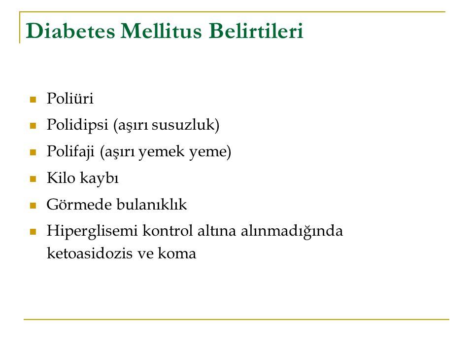 Diabetes Mellitus Belirtileri Poliüri Polidipsi (aşırı susuzluk) Polifaji (aşırı yemek yeme) Kilo kaybı Görmede bulanıklık Hiperglisemi kontrol altına