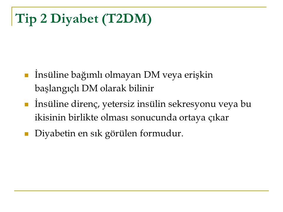 Tip 2 Diyabet (T2DM) İnsüline bağımlı olmayan DM veya erişkin başlangıçlı DM olarak bilinir İnsüline direnç, yetersiz insülin sekresyonu veya bu ikisi