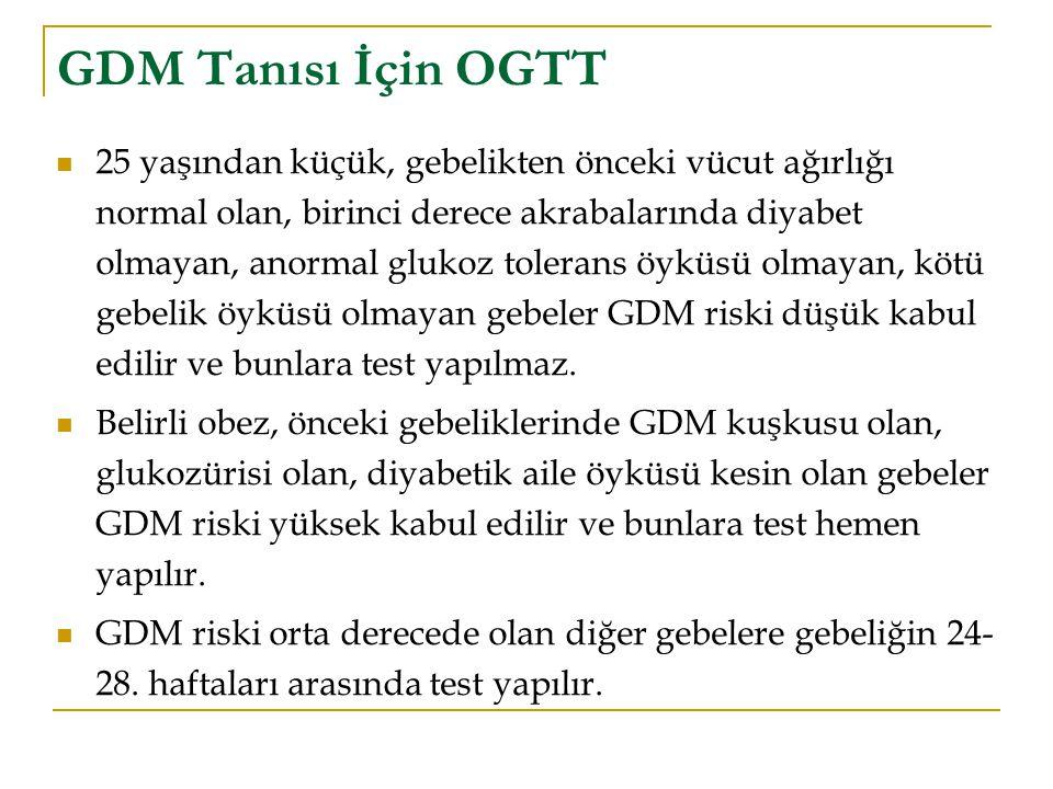 GDM Tanısı İçin OGTT 25 yaşından küçük, gebelikten önceki vücut ağırlığı normal olan, birinci derece akrabalarında diyabet olmayan, anormal glukoz tol