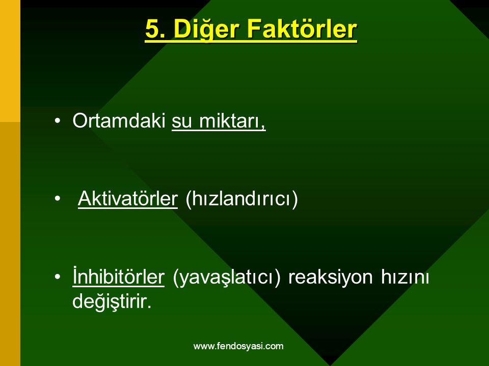 www.fendosyasi.com 5. Diğer Faktörler Ortamdaki su miktarı, Aktivatörler (hızlandırıcı) İnhibitörler (yavaşlatıcı) reaksiyon hızını değiştirir.