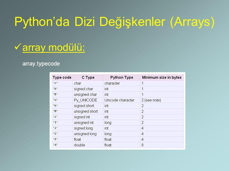 array modülü metodları array.array(typecode,iterable): Dizi değişkeni oluşturmak için kullanılır.