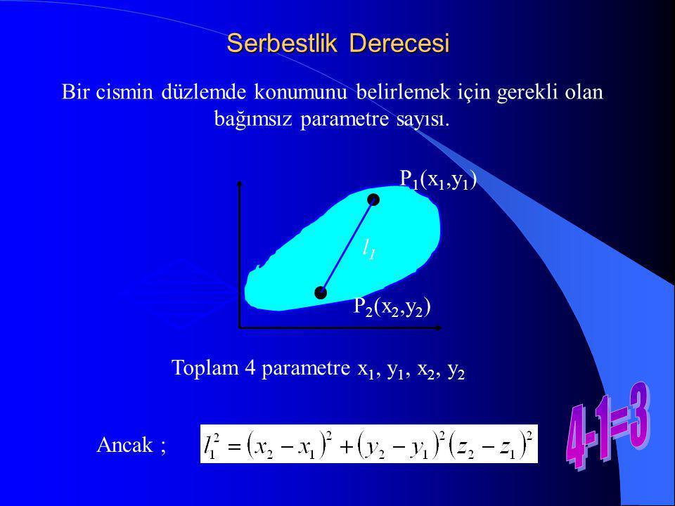 Serbestlik Derecesi Bir cismin düzlemde konumunu belirlemek için gerekli olan bağımsız parametre sayısı.
