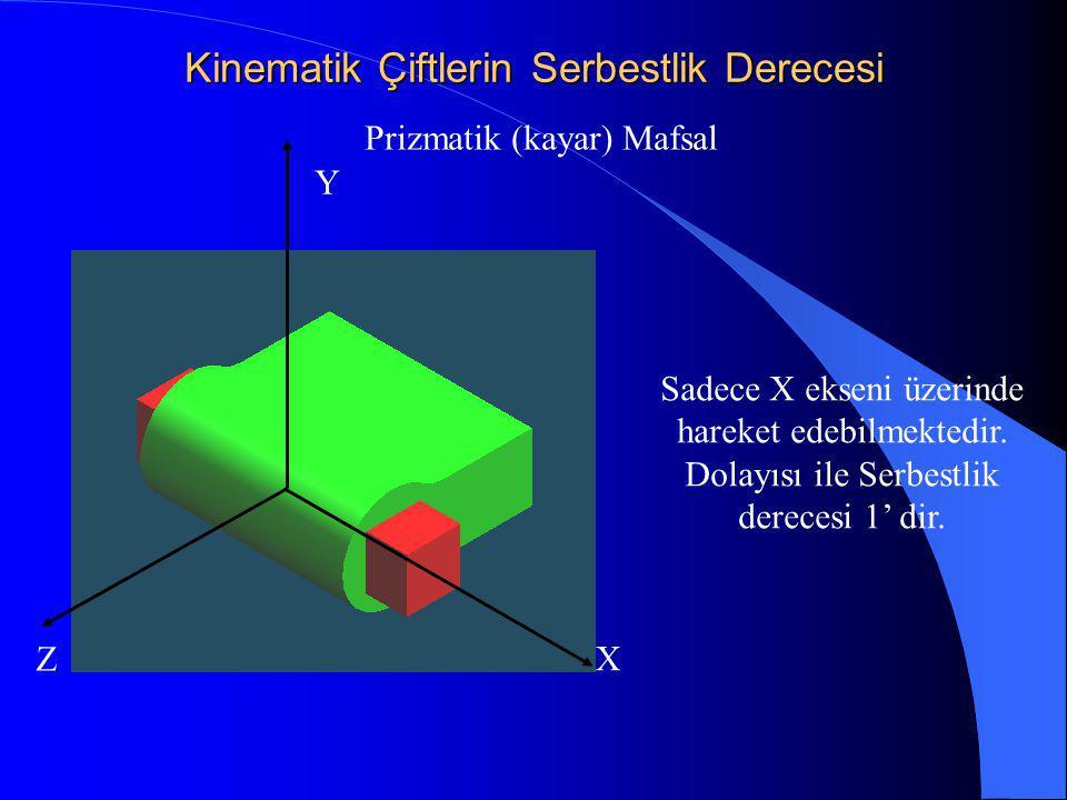 Kinematik Çiftlerin Serbestlik Derecesi Prizmatik (kayar) Mafsal X Y Z Sadece X ekseni üzerinde hareket edebilmektedir.