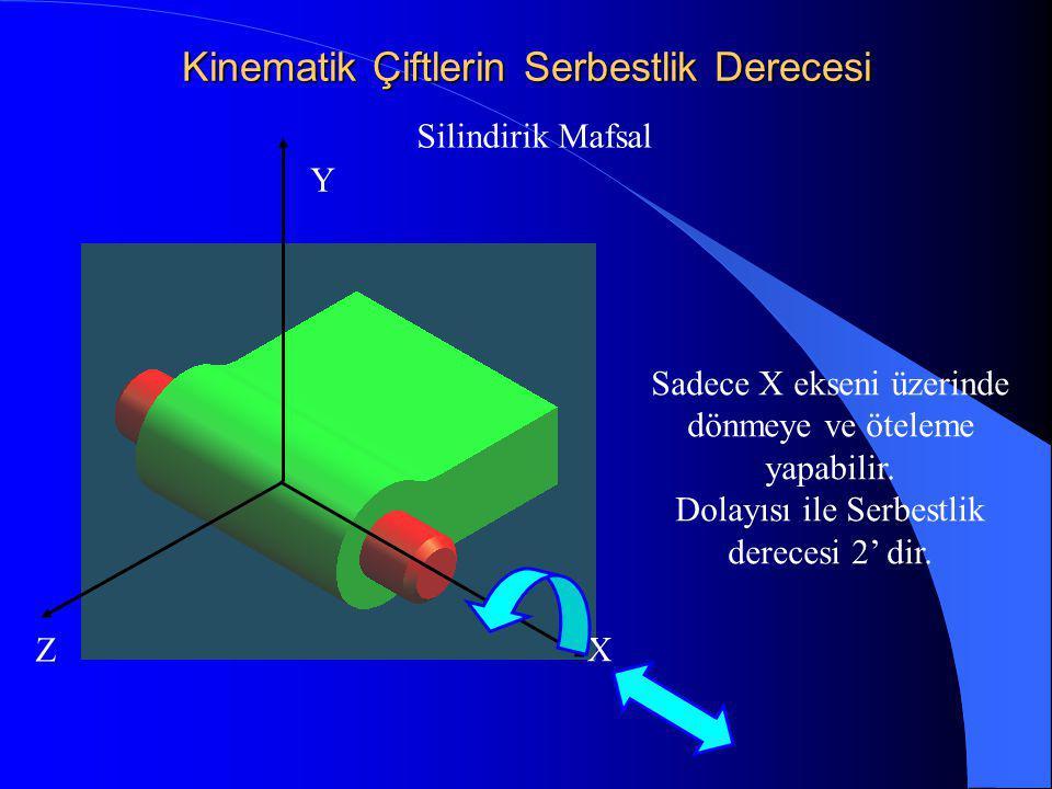 Kinematik Çiftlerin Serbestlik Derecesi Silindirik Mafsal Sadece X ekseni üzerinde dönmeye ve öteleme yapabilir.