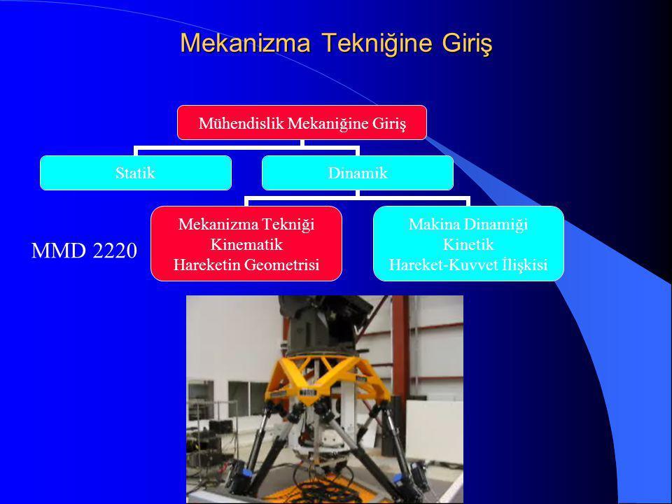 Mekanizma Tekniğine Giriş Mühendislik Mekaniğine Giriş StatikDinamik Mekanizma Tekniği Kinematik Hareketin Geometrisi Makina Dinamiği Kinetik Hareket-Kuvvet İlişkisi MMD 2220