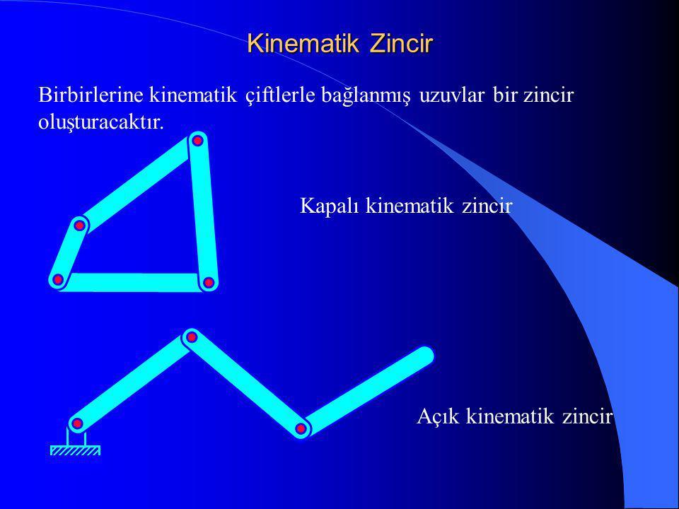 Kinematik Zincir Birbirlerine kinematik çiftlerle bağlanmış uzuvlar bir zincir oluşturacaktır.