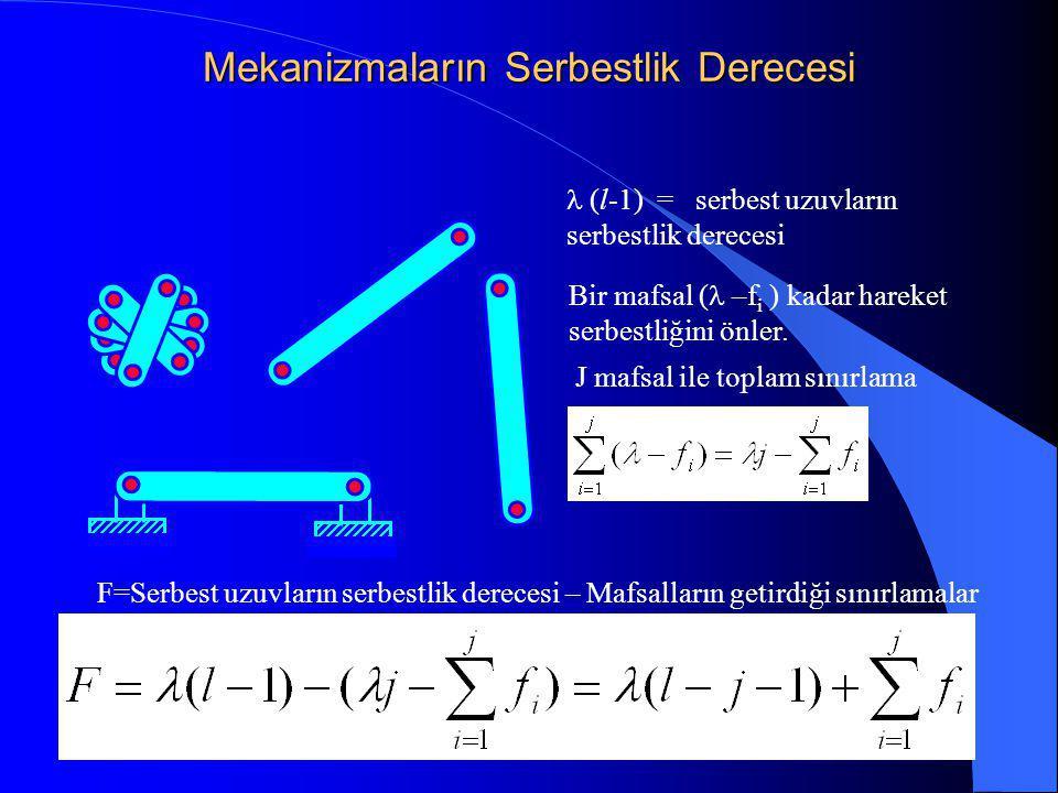Mekanizmaların Serbestlik Derecesi (l-1) = serbest uzuvların serbestlik derecesi Bir mafsal ( –f i ) kadar hareket serbestliğini önler.