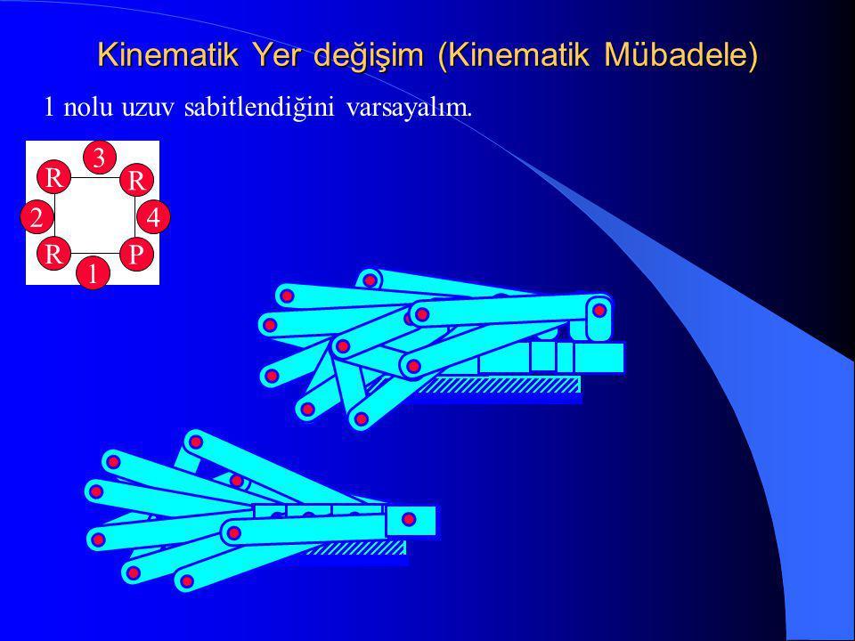 Kinematik Yer değişim (Kinematik Mübadele) 1 nolu uzuv sabitlendiğini varsayalım. 1 R P 2 R 3 R 4