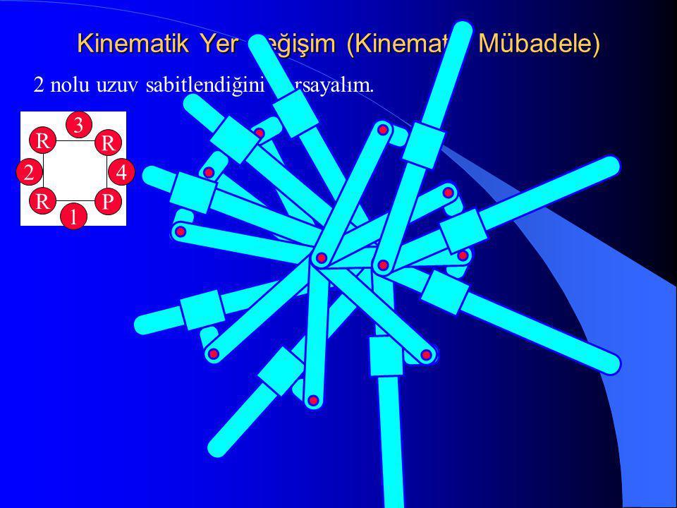 Kinematik Yer değişim (Kinematik Mübadele) 2 nolu uzuv sabitlendiğini varsayalım. 1 R P R 3 R 42