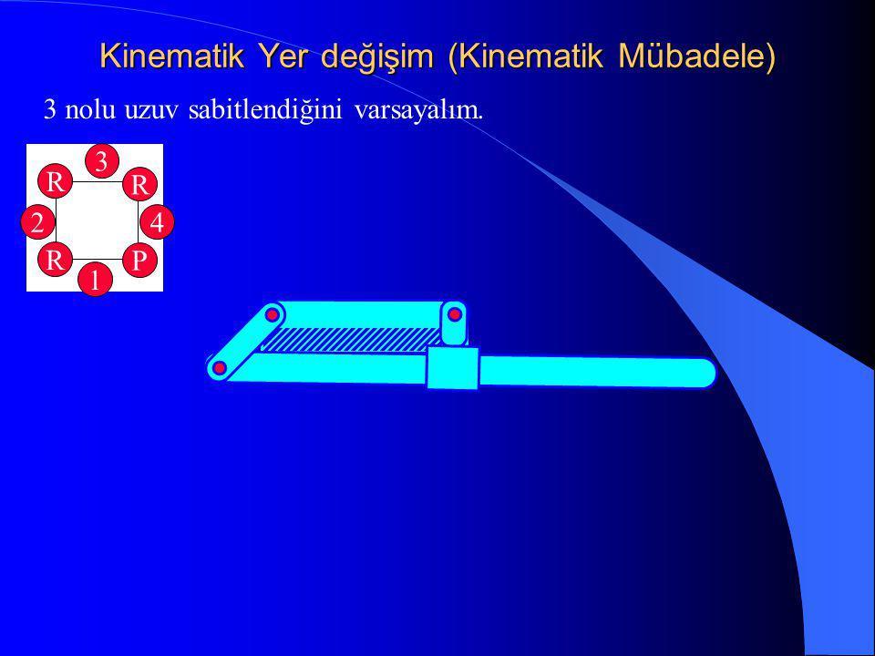 Kinematik Yer değişim (Kinematik Mübadele) 3 nolu uzuv sabitlendiğini varsayalım. 1 R P R 3 R 42