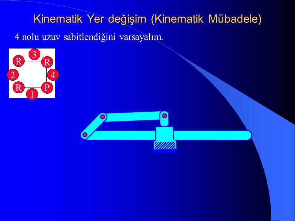 Kinematik Yer değişim (Kinematik Mübadele) 4 nolu uzuv sabitlendiğini varsayalım. 1 R P R 3 R 42