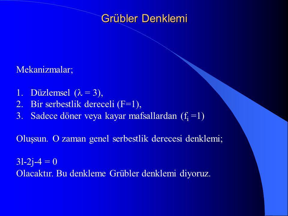 Grübler Denklemi Mekanizmalar; 1.Düzlemsel ( = 3), 2.Bir serbestlik dereceli (F=1), 3.Sadece döner veya kayar mafsallardan (f i =1) Oluşsun.