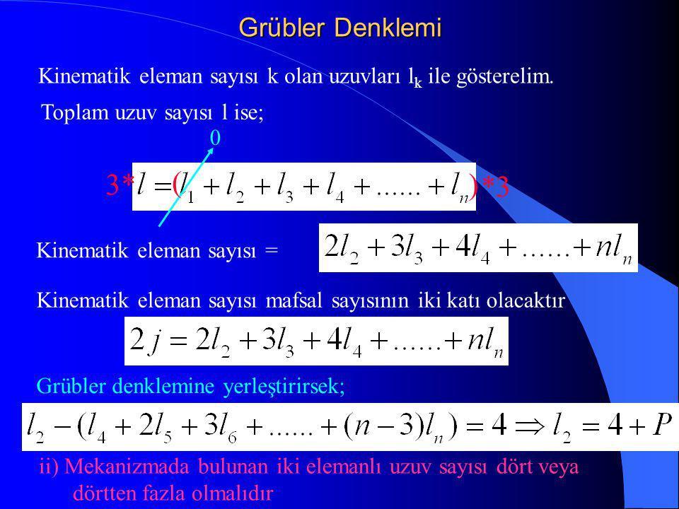 Grübler Denklemi Kinematik eleman sayısı k olan uzuvları l k ile gösterelim.