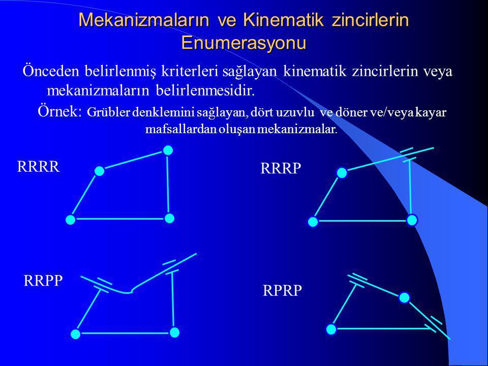 Mekanizmaların ve Kinematik zincirlerin Enumerasyonu Önceden belirlenmiş kriterleri sağlayan kinematik zincirlerin veya mekanizmaların belirlenmesidir.