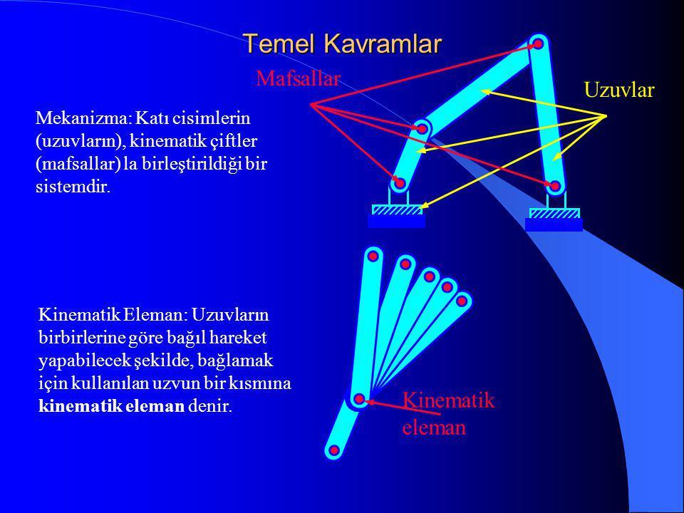 Temel Kavramlar Mekanizma: Katı cisimlerin (uzuvların), kinematik çiftler (mafsallar) la birleştirildiği bir sistemdir.