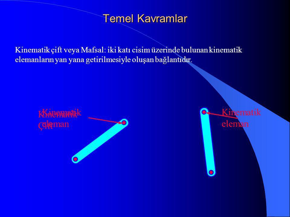 Temel Kavramlar Kinematik çift veya Mafsal: iki katı cisim üzerinde bulunan kinematik elemanların yan yana getirilmesiyle oluşan bağlantıdır.