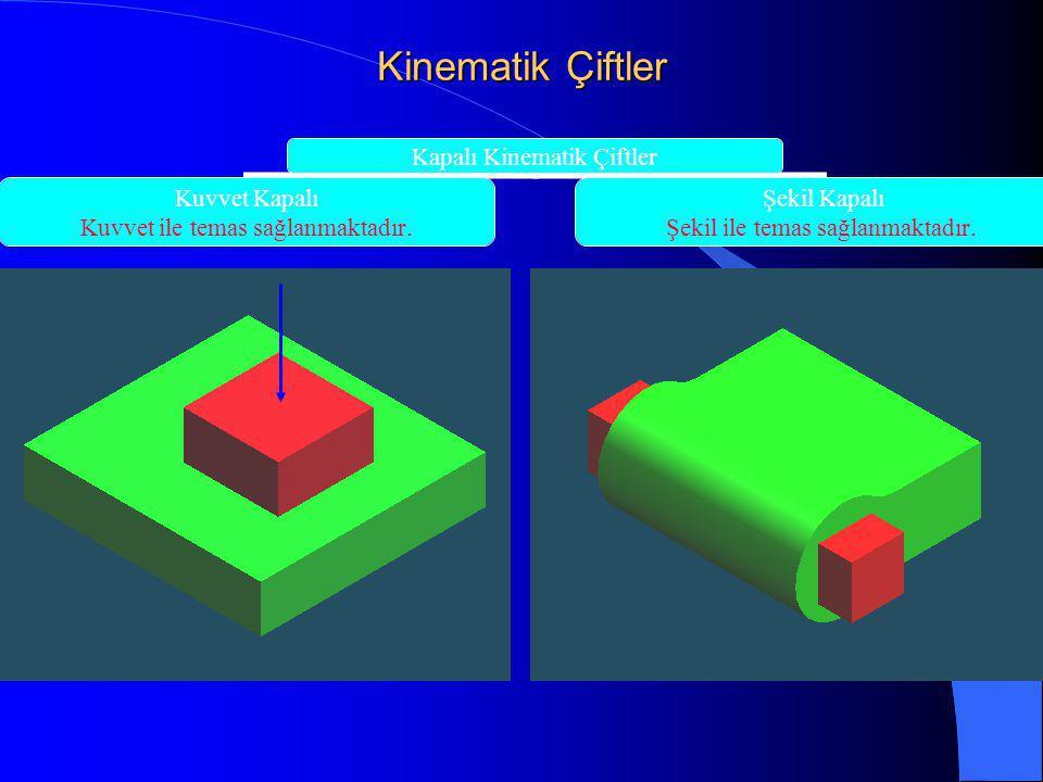 Kinematik Çiftler Kapalı Kinematik Çiftler Kuvvet Kapalı Kuvvet ile temas sağlanmaktadır.