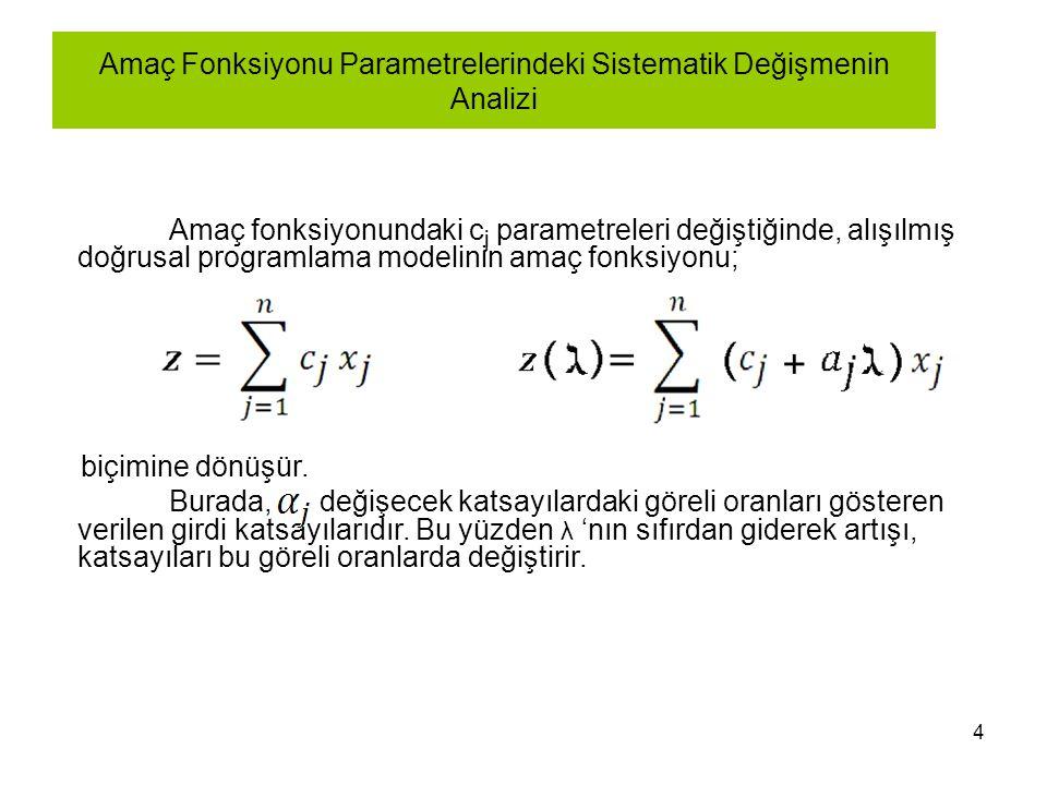 4 Amaç Fonksiyonu Parametrelerindeki Sistematik Değişmenin Analizi Amaç fonksiyonundaki c j parametreleri değiştiğinde, alışılmış doğrusal programlama