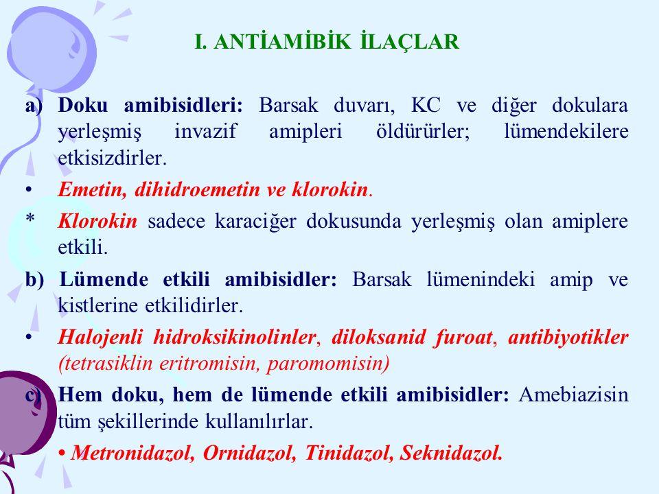 1) METRANİDAZOL VE DİĞER 5-NİTROİMİDAZOLLAR Metranidazol -Hem kolonik hem de ekstrakolonik tüm doku şekillerinin tedavisinde en fazla kullanılan ilaçtır; ancak lümendeki amiplere ve kistlere fazla etkili olmadığından bir luminal lumisid ilaçla birlikte kullanılmalıdır.