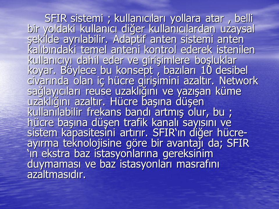 SFIR sistemi ; kullanıcıları yollara atar, belli bir yoldaki kullanıcı diğer kullanıcılardan uzaysal şekilde ayrılabilir. Adaptif anten sistemi anten