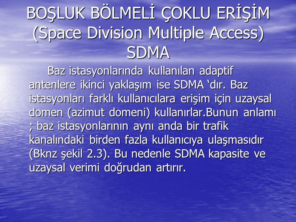 BOŞLUK BÖLMELİ ÇOKLU ERİŞİM (Space Division Multiple Access) SDMA Baz istasyonlarında kullanılan adaptif antenlere ikinci yaklaşım ise SDMA 'dır. Baz