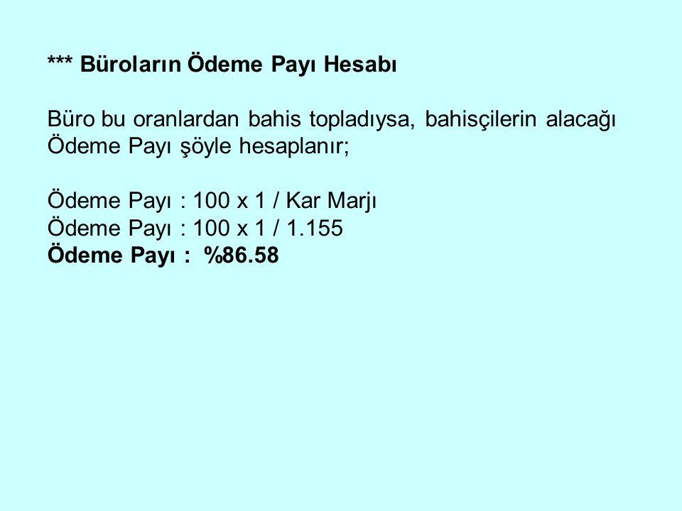 *** Büroların Ödeme Payı Hesabı Büro bu oranlardan bahis topladıysa, bahisçilerin alacağı Ödeme Payı şöyle hesaplanır; Ödeme Payı : 100 x 1 / Kar Marj