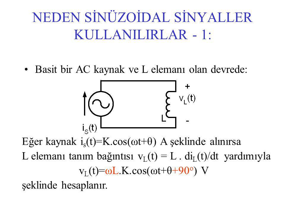 NEDEN SİNÜZOİDAL SİNYALLER KULLANILIRLAR - 1: Basit bir AC kaynak ve L elemanı olan devrede: Eğer kaynak i s (t)=K.cos(ωt+θ) A şeklinde alınırsa L ele