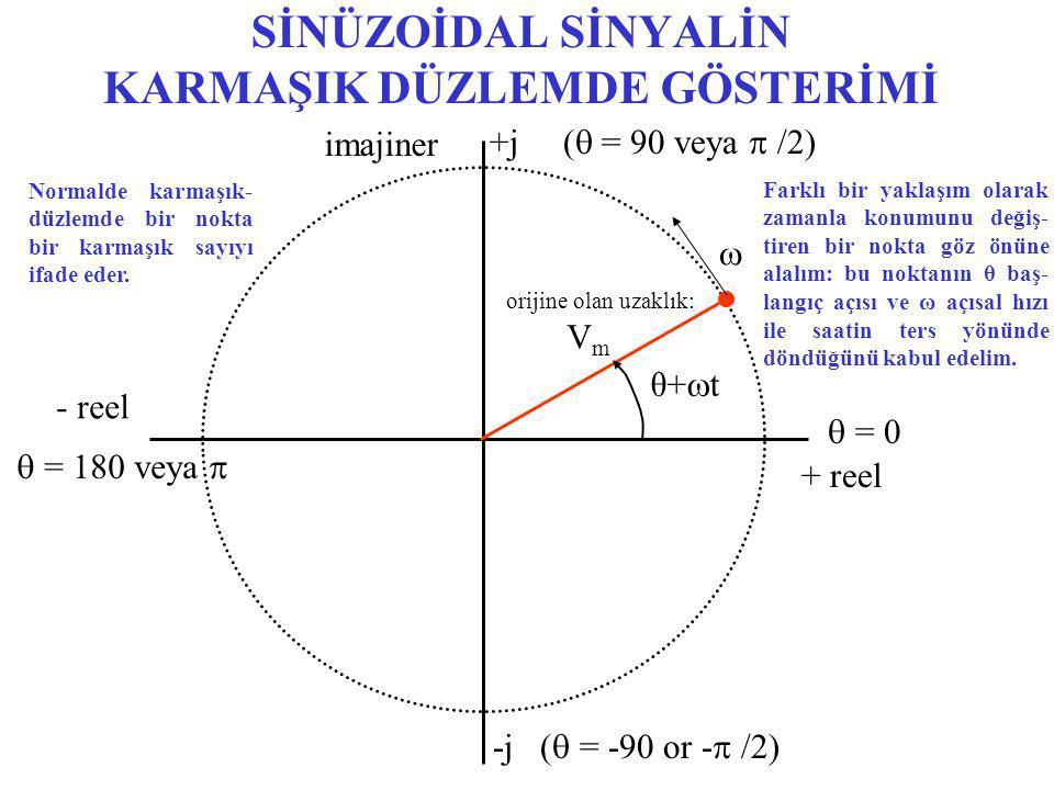 SİNÜZOİDAL SİNYALİN KARMAŞIK DÜZLEMDE GÖSTERİMİ + reel - reel  orijine olan uzaklık: V m  = 0 +j (  = 90 veya  /2) -j (  = -90 or -  /2)  = 180 veya  imajiner θ+tθ+t Farklı bir yaklaşım olarak zamanla konumunu değiş- tiren bir nokta göz önüne alalım: bu noktanın θ baş- langıç açısı ve ω açısal hızı ile saatin ters yönünde döndüğünü kabul edelim.