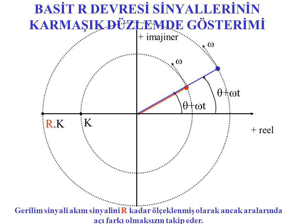 + reel  + imajiner θ+tθ+t Gerilim sinyali akım sinyalini R kadar ölçeklenmiş olarak ancak aralarında açı farkı olmaksızın takip eder.