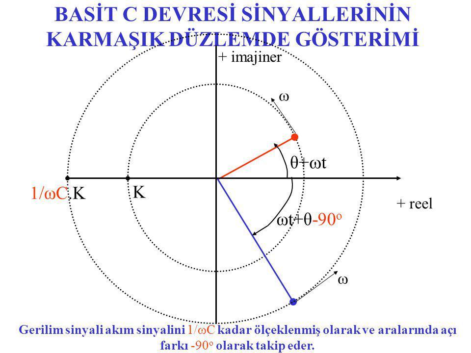 BASİT C DEVRESİ SİNYALLERİNİN KARMAŞIK DÜZLEMDE GÖSTERİMİ + reel  + imajiner θ+tθ+t Gerilim sinyali akım sinyalini 1/ωC kadar ölçeklenmiş olarak ve